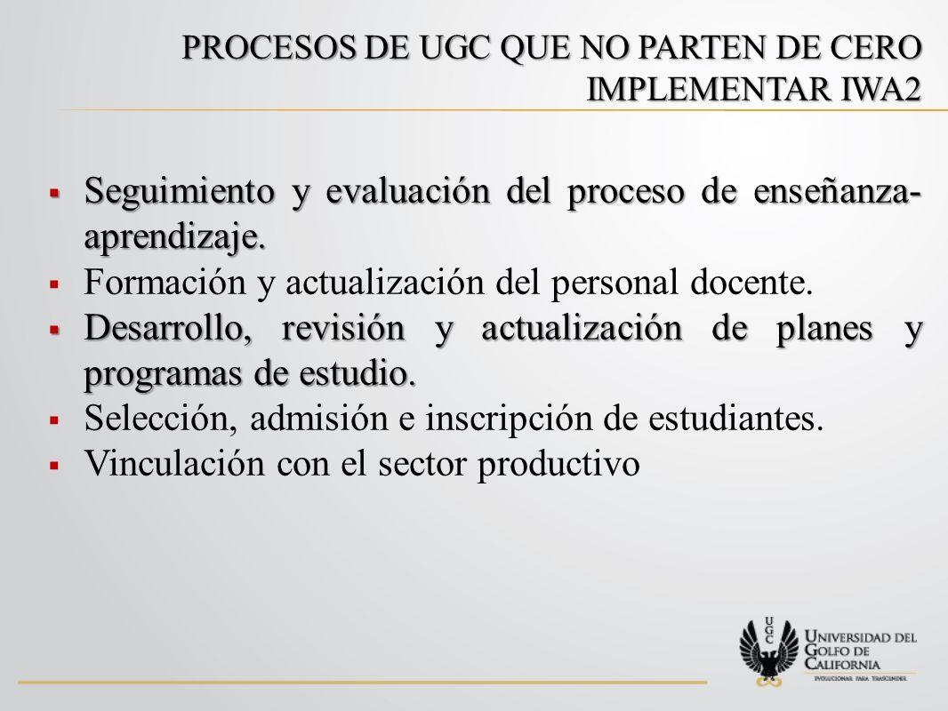 PROCESOS DE UGC QUE NO PARTEN DE CERO IMPLEMENTAR IWA2 Seguimiento y evaluación del proceso de enseñanza- aprendizaje.