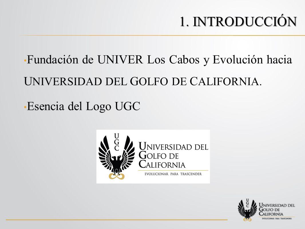 Fundación de UNIVER Los Cabos y Evolución hacia U NIVERSIDAD DEL G OLFO DE C ALIFORNIA.