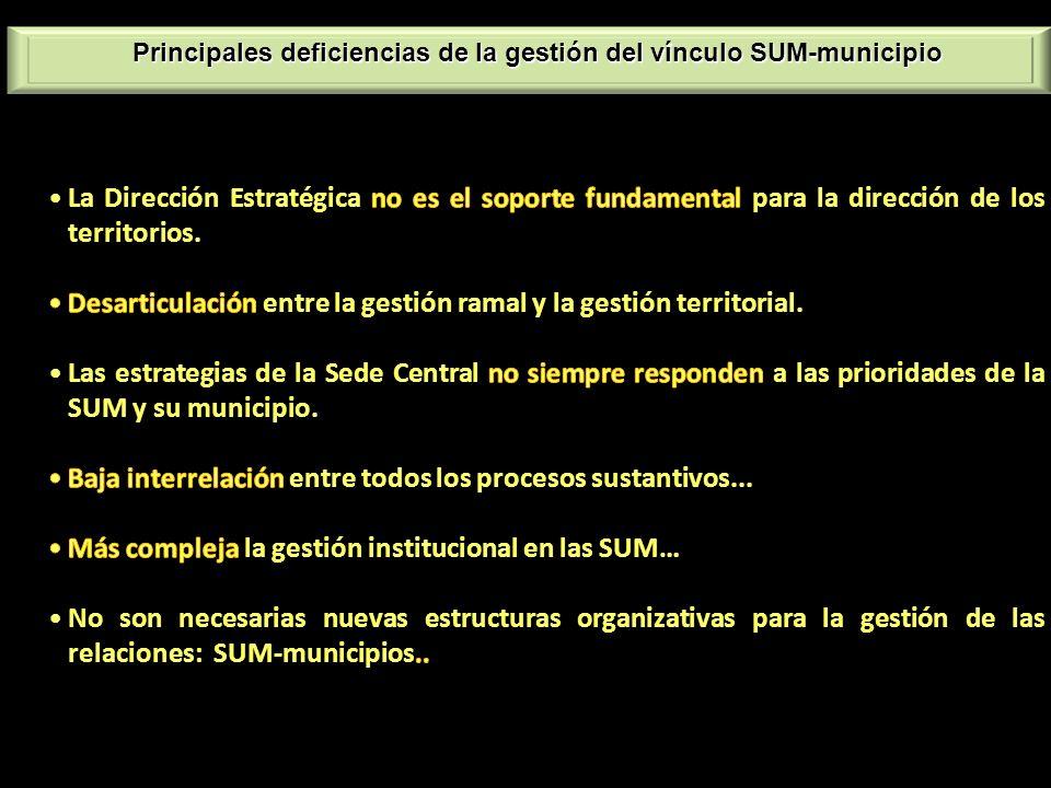 Principales deficiencias de la gestión del vínculo SUM-municipio 18