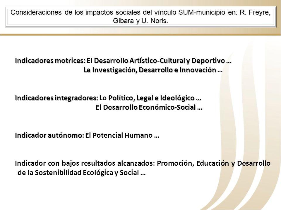 Consideraciones de los impactos sociales del vínculo SUM-municipio en: R. Freyre, Gibara y U. Noris. Indicadores motrices:Desarrollo Artístico-Cultura