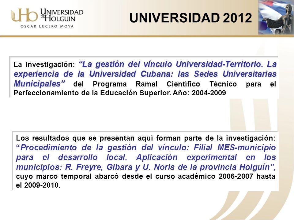 La gestión del vínculo Universidad-Territorio. La experiencia de la Universidad Cubana: las Sedes Universitarias Municipales La investigación:La gesti