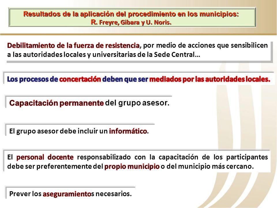 Resultados de la aplicación del procedimiento en los municipios: R. Freyre, Gibara y U. Noris.