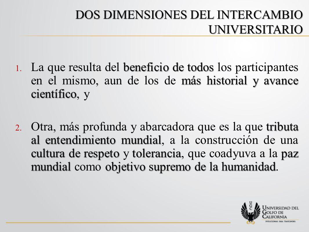 DOS DIMENSIONES DEL INTERCAMBIO UNIVERSITARIO beneficio de todos más historial y avance científico 1.