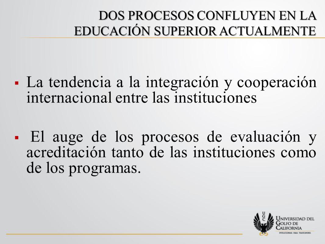 DOS PROCESOS CONFLUYEN EN LA EDUCACIÓN SUPERIOR ACTUALMENTE La tendencia a la integración y cooperación internacional entre las instituciones El auge de los procesos de evaluación y acreditación tanto de las instituciones como de los programas.