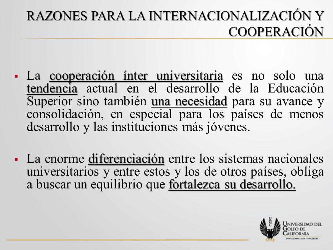ANTECEDENTES Movimiento de Córdoba Desde el Movimiento de Córdoba, en los países de la región se desató un clima político y cultural hacia la integración universitaria.