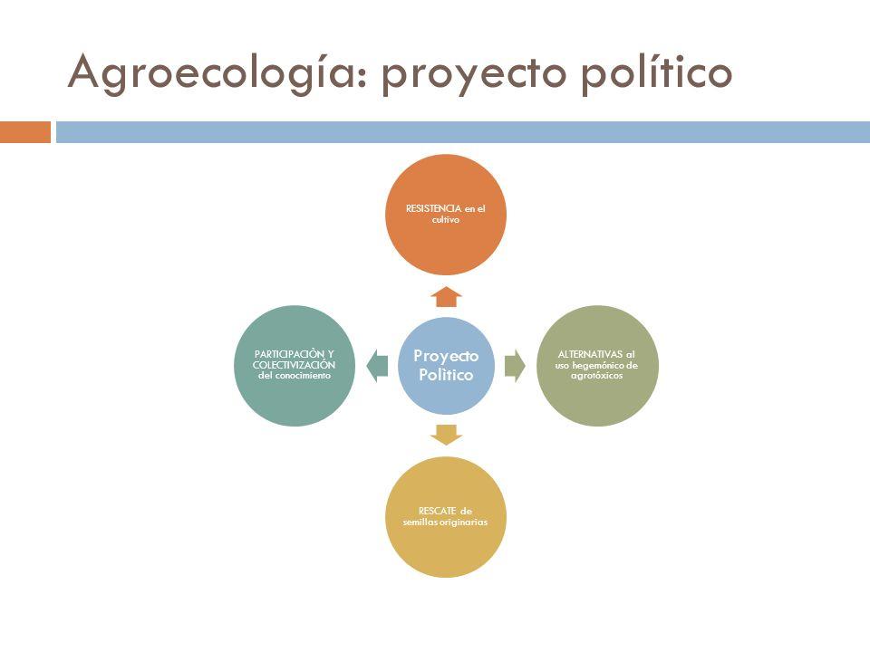 Agroecología: proyecto político Proyecto Polìtico RESISTENCIA en el cultivo ALTERNATIVAS al uso hegemónico de agrotóxicos RESCATE de semillas originar