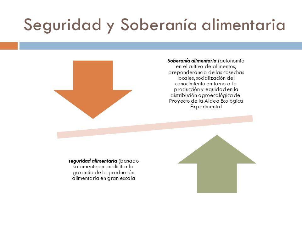 Seguridad y Soberanía alimentaria Soberanía alimentaria (autonomía en el cultivo de alimentos, preponderancia de las cosechas locales, socialización d