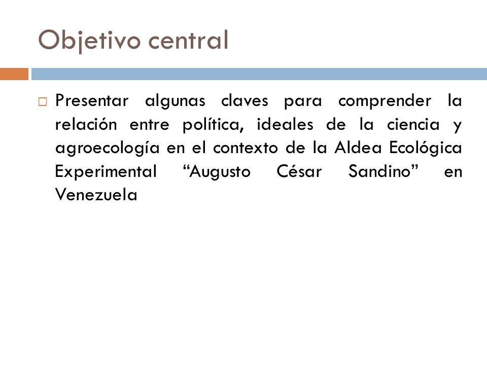 Sobre el proyecto de la Aldea Ecológica Experimental Augusto César Sandino Proyecto de educación popular que nació de la mano del Movimiento Ecológico Bolívar en Martí y agricultores de la zona del eje Junko-Carayaca, con la finalidad de fortalecer el cambio hacia la agroecología como modo de vida.