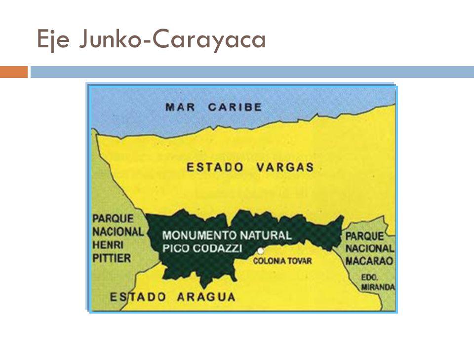 ABRAE y Zona Protectora Área Bajo Régimen de Administración Especial ABRAE y es también Zona Protectora del Área Metropolitana de Caracas