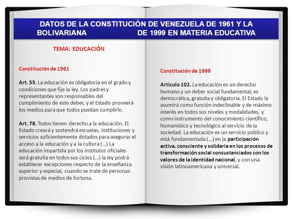 DATOS DE LA CONSTITUCIÓN DE VENEZUELA DE 1961 Y LA BOLIVARIANA DE 1999 EN MATERIA EDUCATIVA TEMA: EDUCACIÓN Constitución de 1961 Constitución de 1999 Artículo 103.