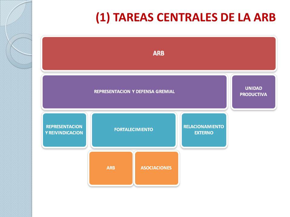 (1) TAREAS CENTRALES DE LA ARB