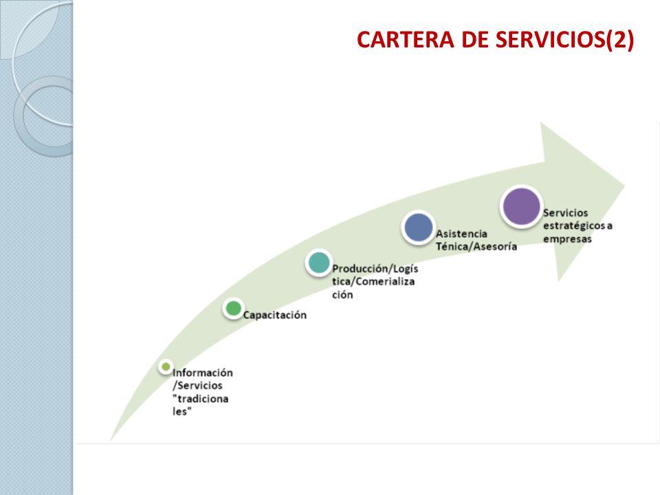 CARTERA DE SERVICIOS(2)