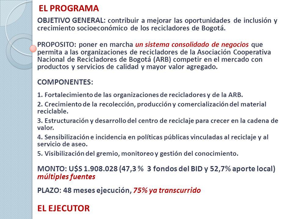 EL PROGRAMA OBJETIVO GENERAL: contribuir a mejorar las oportunidades de inclusión y crecimiento socioeconómico de los recicladores de Bogotá.