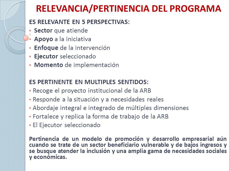 EFICACIA DEL PROGRAMA Comp 1. Fortalecimiento organizaciones recicladores y ARB