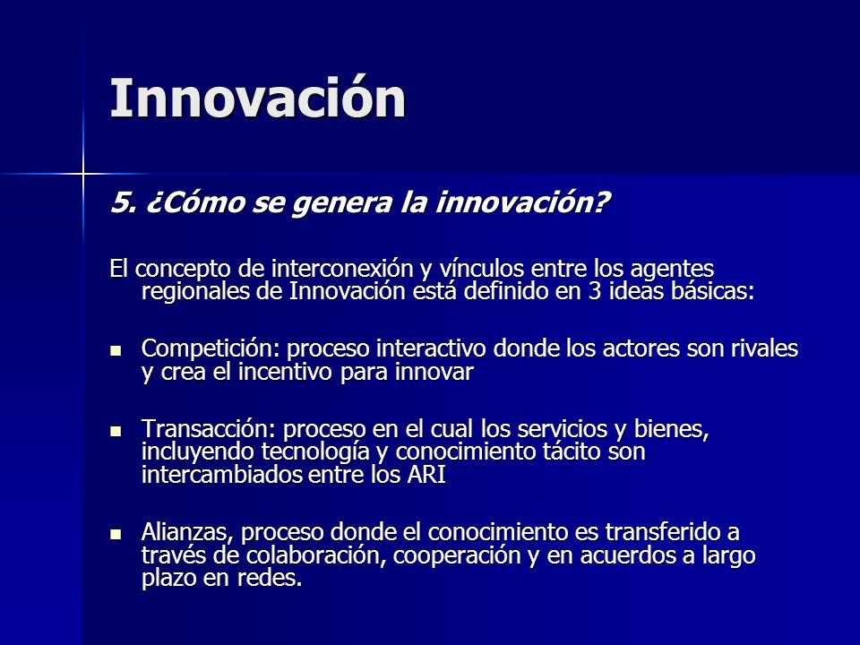 Innovación 5. ¿Cómo se genera la innovación? El concepto de interconexión y vínculos entre los agentes regionales de Innovación está definido en 3 ide