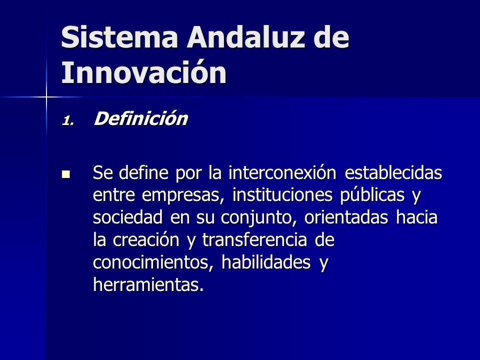 Sistema Andaluz de Innovación 1. Definición Se define por la interconexión establecidas entre empresas, instituciones públicas y sociedad en su conjun