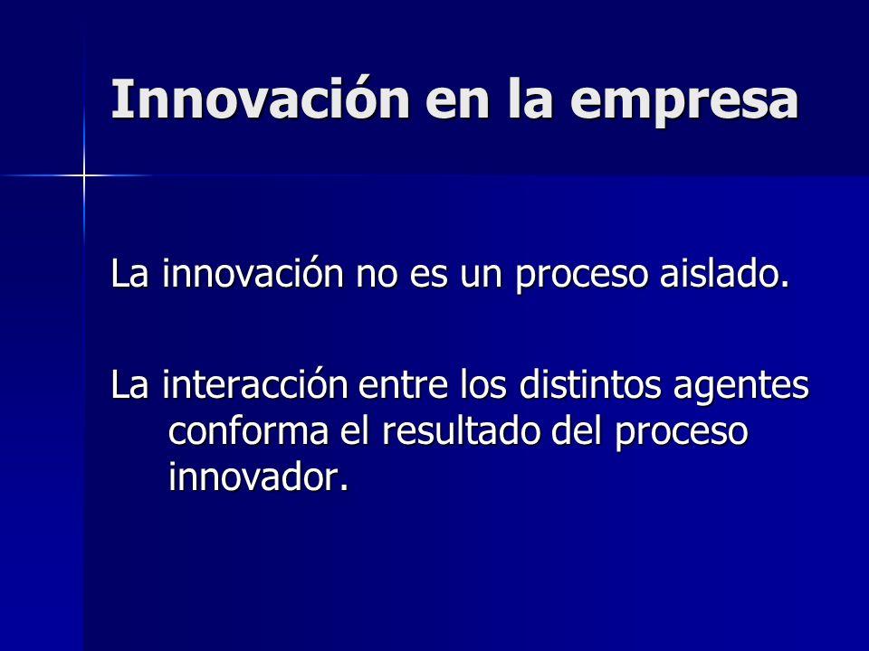 Innovación en la empresa La innovación no es un proceso aislado. La interacción entre los distintos agentes conforma el resultado del proceso innovado