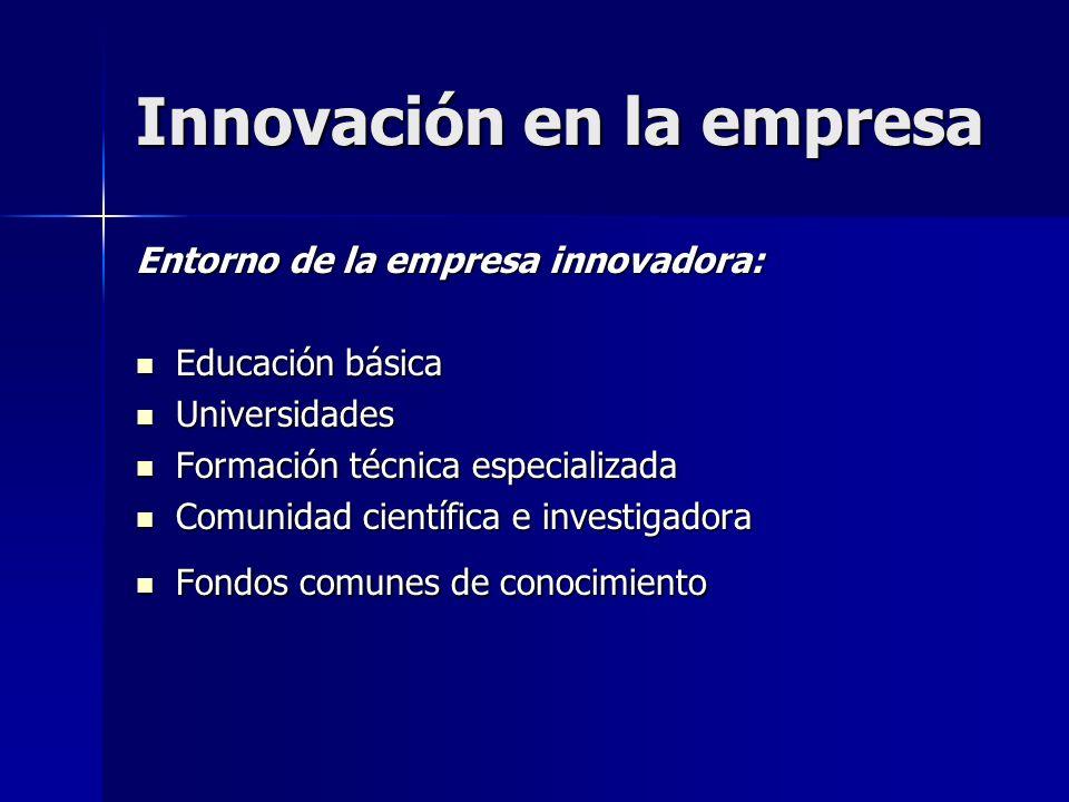 Innovación en la empresa Entorno de la empresa innovadora: Educación básica Educación básica Universidades Universidades Formación técnica especializa