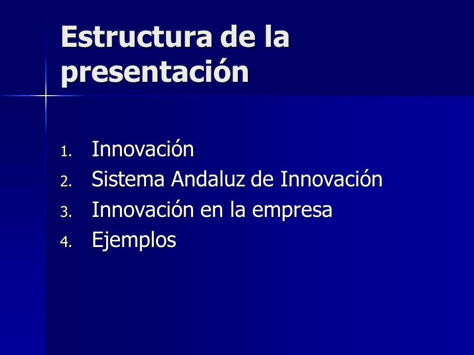 Estructura de la presentación 1. Innovación 2. Sistema Andaluz de Innovación 3. Innovación en la empresa 4. Ejemplos