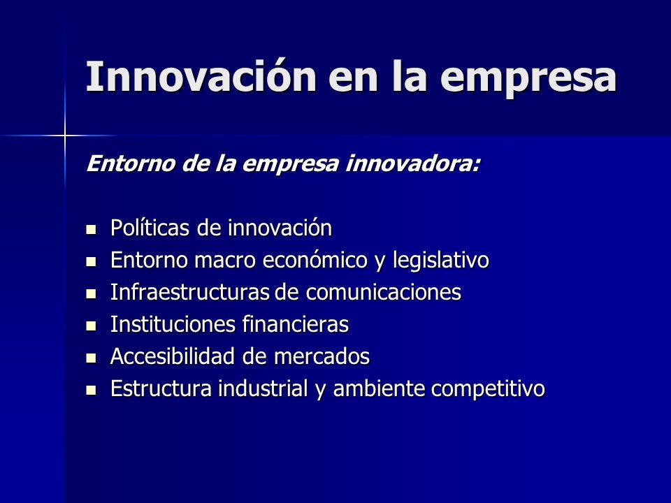 Innovación en la empresa Entorno de la empresa innovadora: Políticas de innovación Políticas de innovación Entorno macro económico y legislativo Entor