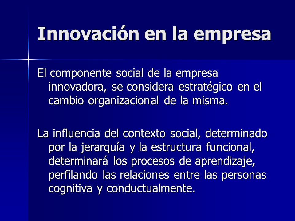 Innovación en la empresa El componente social de la empresa innovadora, se considera estratégico en el cambio organizacional de la misma. La influenci