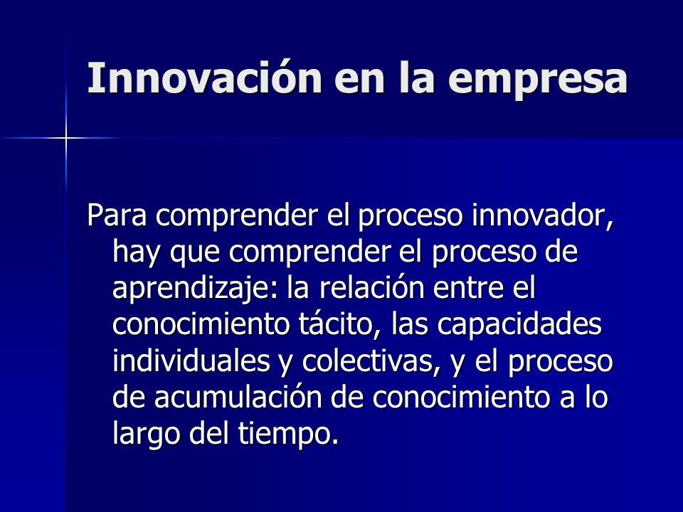 Innovación en la empresa Para comprender el proceso innovador, hay que comprender el proceso de aprendizaje: la relación entre el conocimiento tácito,