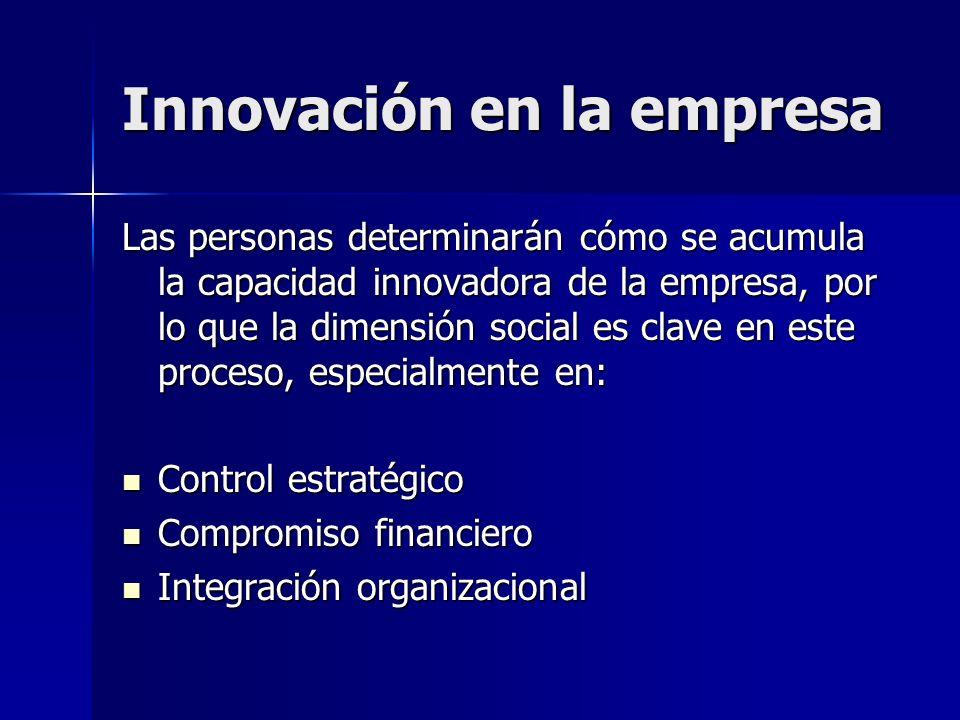 Innovación en la empresa Las personas determinarán cómo se acumula la capacidad innovadora de la empresa, por lo que la dimensión social es clave en e