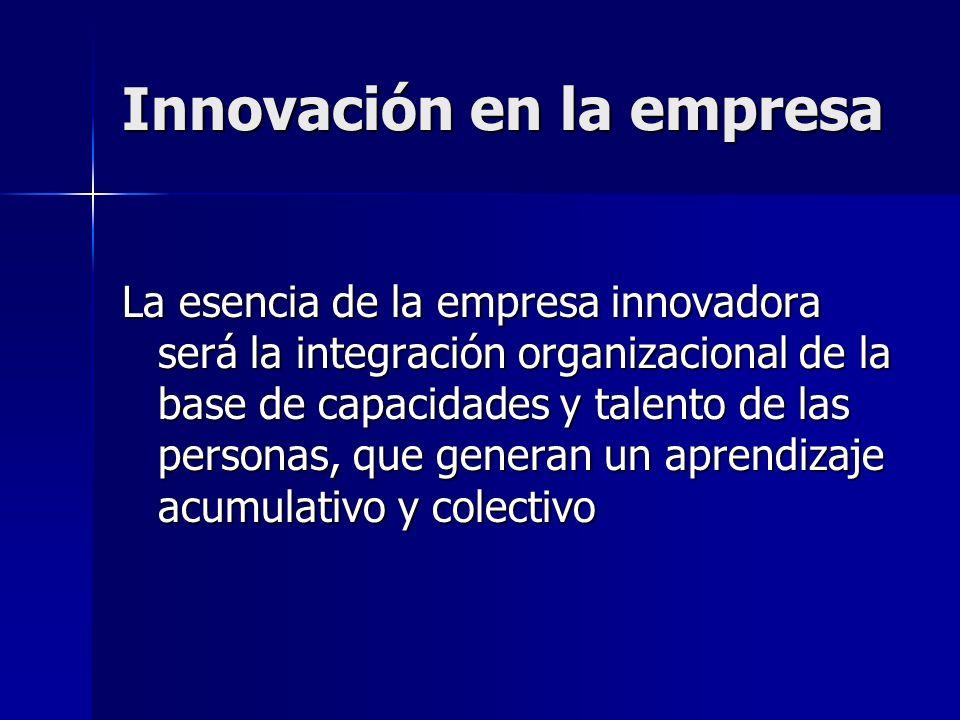 Innovación en la empresa La esencia de la empresa innovadora será la integración organizacional de la base de capacidades y talento de las personas, q