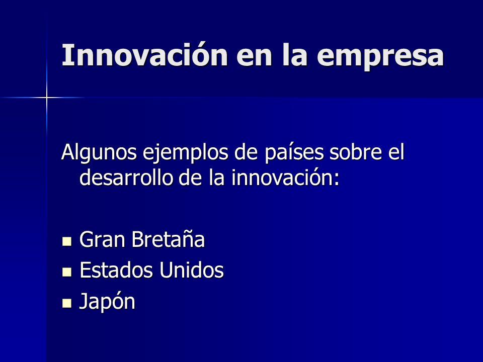 Innovación en la empresa Algunos ejemplos de países sobre el desarrollo de la innovación: Gran Bretaña Gran Bretaña Estados Unidos Estados Unidos Japó