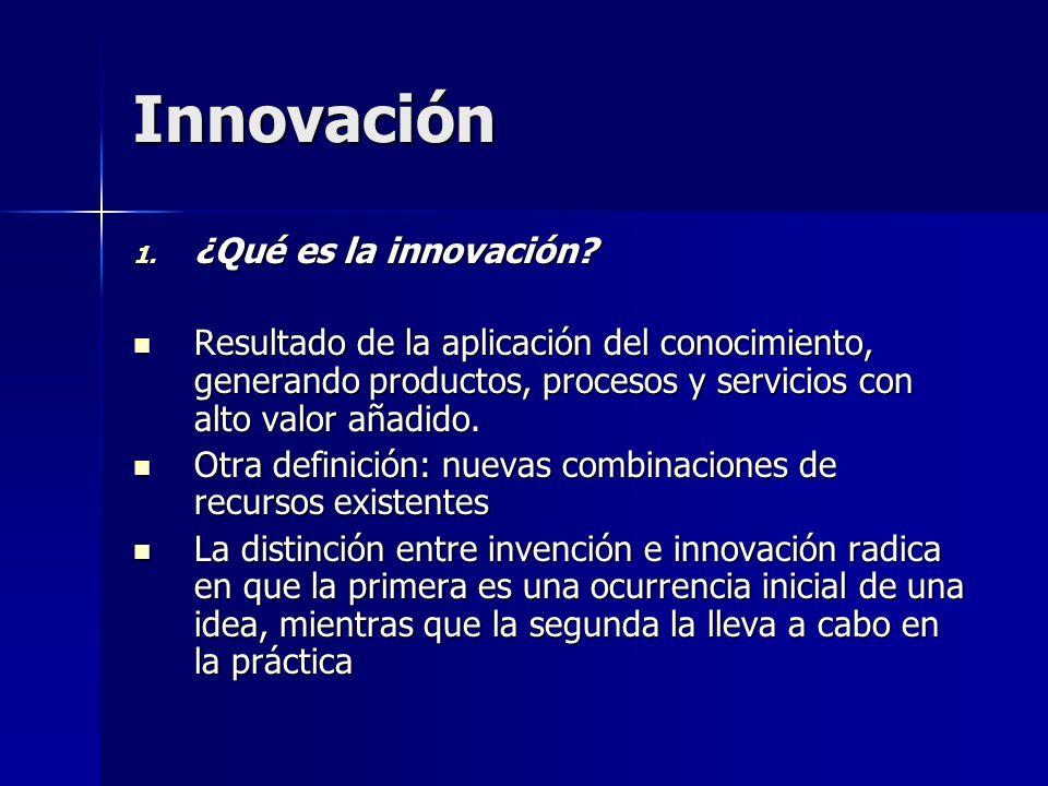 Innovación 1. ¿Qué es la innovación? Resultado de la aplicación del conocimiento, generando productos, procesos y servicios con alto valor añadido. Re