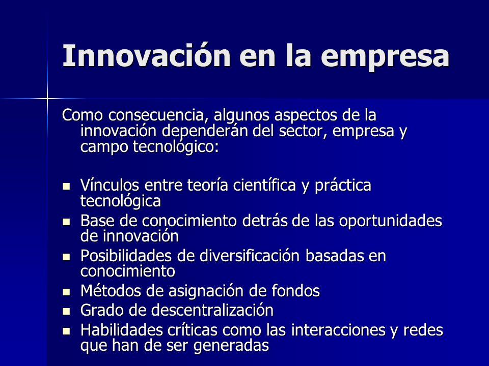 Innovación en la empresa Como consecuencia, algunos aspectos de la innovación dependerán del sector, empresa y campo tecnológico: Vínculos entre teorí