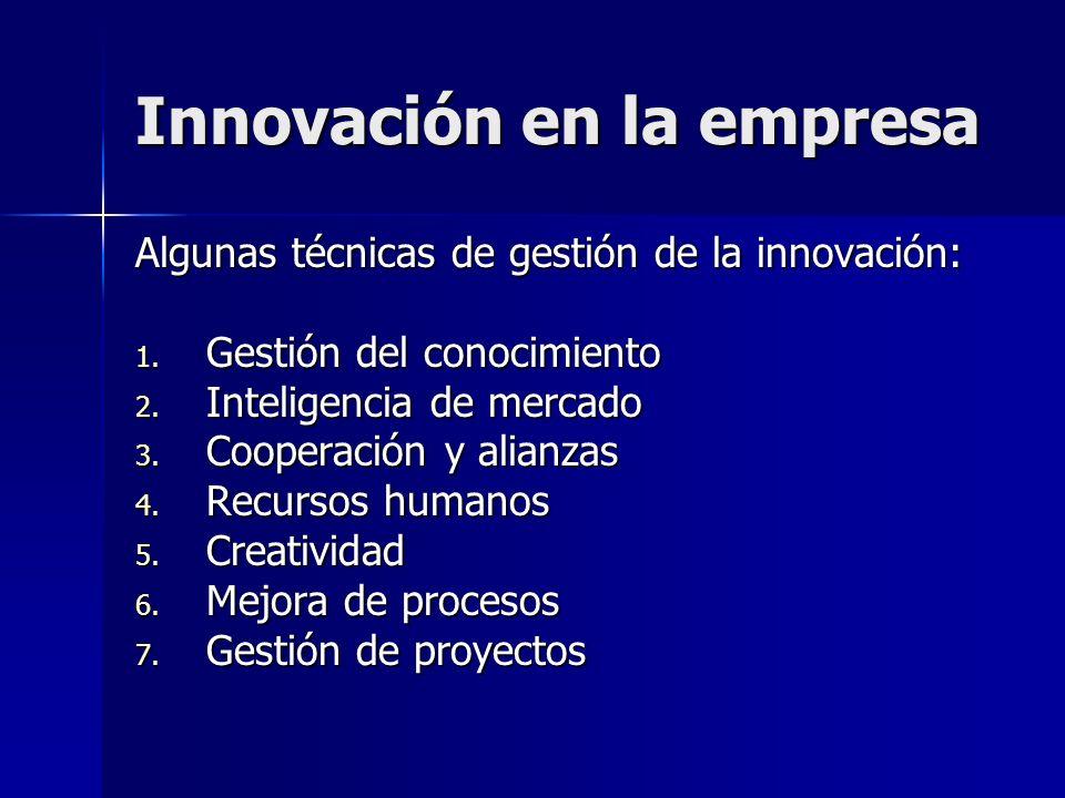 Innovación en la empresa Algunas técnicas de gestión de la innovación: 1. Gestión del conocimiento 2. Inteligencia de mercado 3. Cooperación y alianza