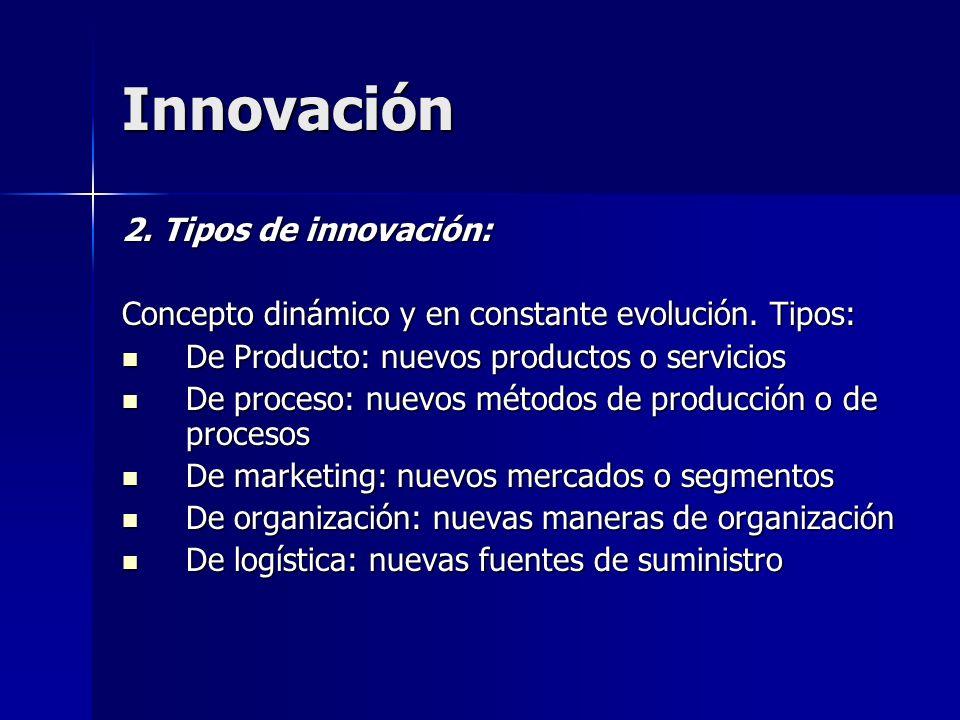 Innovación 2. Tipos de innovación: Concepto dinámico y en constante evolución. Tipos: De Producto: nuevos productos o servicios De Producto: nuevos pr