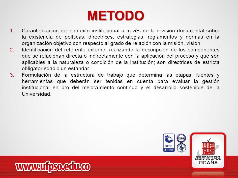 METODO 1.Caracterización del contexto institucional a través de la revisión documental sobre la existencia de políticas, directrices, estrategias, reg