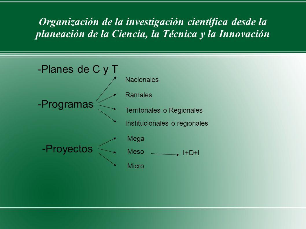Organización de la investigación científica desde la planeación de la Ciencia, la Técnica y la Innovación Nacionales Territoriales o Regionales Ramale