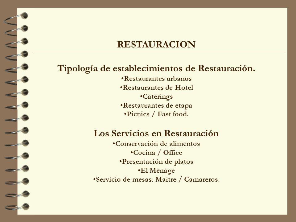 RESTAURACION Tipología de establecimientos de Restauración. Restaurantes urbanos Restaurantes de Hotel Caterings Restaurantes de etapa Picnics / Fast