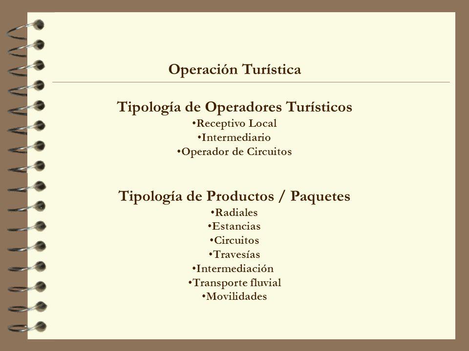 Operación Turística Tipología de Operadores Turísticos Receptivo Local Intermediario Operador de Circuitos Tipología de Productos / Paquetes Radiales