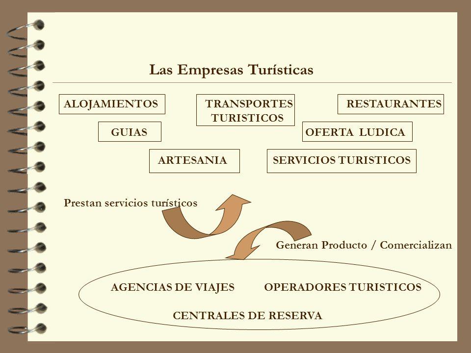 Las Empresas Turísticas ALOJAMIENTOSTRANSPORTESRESTAURANTES TURISTICOS GUIAS OFERTA LUDICA ARTESANIA SERVICIOS TURISTICOS Prestan servicios turísticos