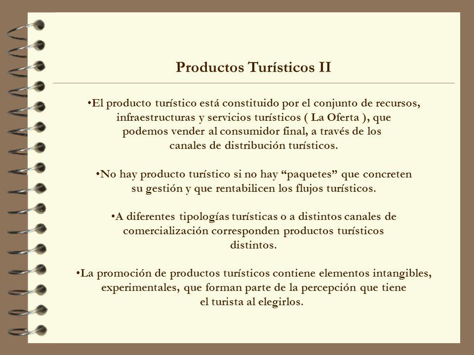 Productos Turísticos II El producto turístico está constituido por el conjunto de recursos, infraestructuras y servicios turísticos ( La Oferta ), que