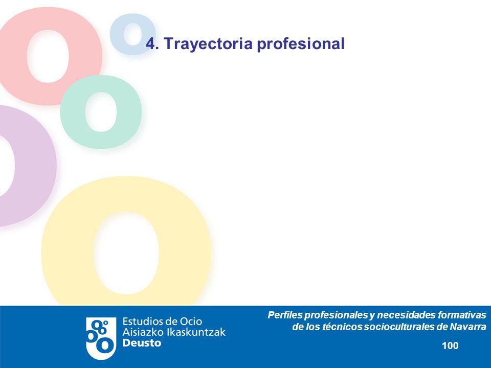Perfiles profesionales y necesidades formativas de los técnicos socioculturales de Navarra 100 4. Trayectoria profesional