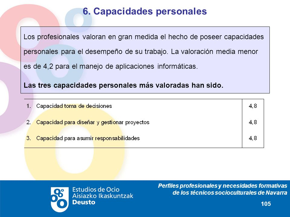 Perfiles profesionales y necesidades formativas de los técnicos socioculturales de Navarra 105 Los profesionales valoran en gran medida el hecho de poseer capacidades personales para el desempeño de su trabajo.