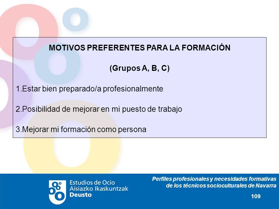 Perfiles profesionales y necesidades formativas de los técnicos socioculturales de Navarra 109 MOTIVOS PREFERENTES PARA LA FORMACIÓN (Grupos A, B, C)
