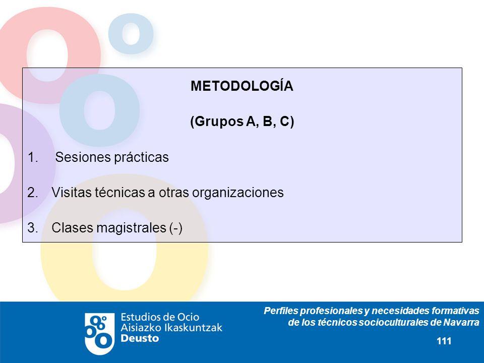 Perfiles profesionales y necesidades formativas de los técnicos socioculturales de Navarra 111 METODOLOGÍA (Grupos A, B, C) 1. Sesiones prácticas 2.Vi
