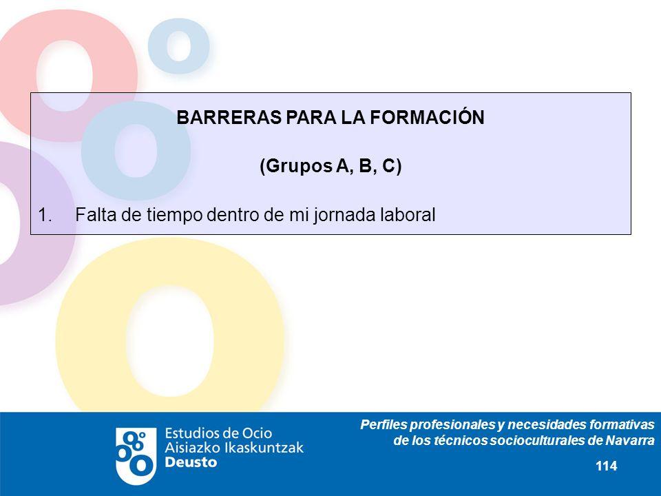 Perfiles profesionales y necesidades formativas de los técnicos socioculturales de Navarra 114 BARRERAS PARA LA FORMACIÓN (Grupos A, B, C) 1. Falta de