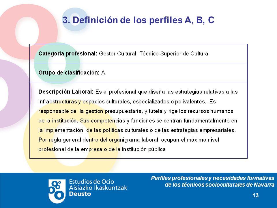Perfiles profesionales y necesidades formativas de los técnicos socioculturales de Navarra 13 3. Definición de los perfiles A, B, C