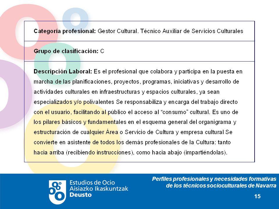 Perfiles profesionales y necesidades formativas de los técnicos socioculturales de Navarra 15