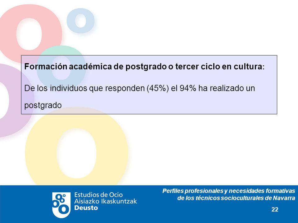 Perfiles profesionales y necesidades formativas de los técnicos socioculturales de Navarra 22 Formación académica de postgrado o tercer ciclo en cultura : De los individuos que responden (45%) el 94% ha realizado un postgrado