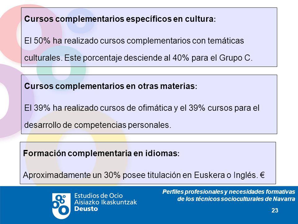 Perfiles profesionales y necesidades formativas de los técnicos socioculturales de Navarra 23 Cursos complementarios específicos en cultura : El 50% ha realizado cursos complementarios con temáticas culturales.