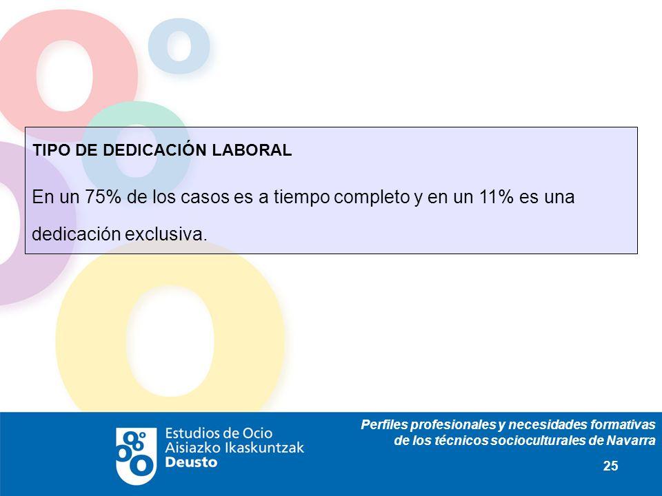Perfiles profesionales y necesidades formativas de los técnicos socioculturales de Navarra 25 TIPO DE DEDICACIÓN LABORAL En un 75% de los casos es a tiempo completo y en un 11% es una dedicación exclusiva.