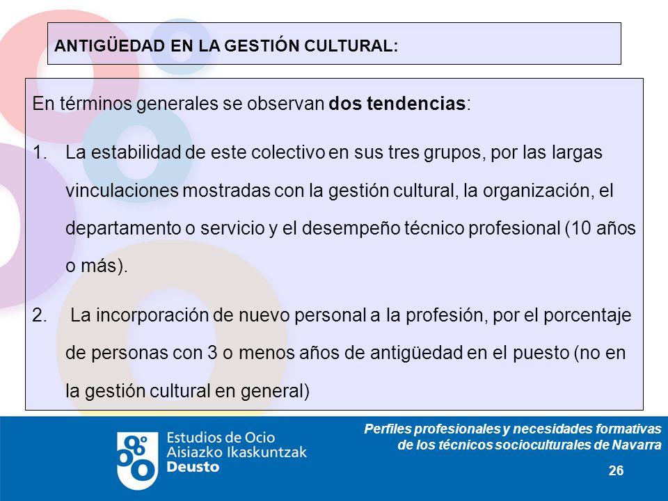 Perfiles profesionales y necesidades formativas de los técnicos socioculturales de Navarra 26 ANTIGÜEDAD EN LA GESTIÓN CULTURAL: En términos generales